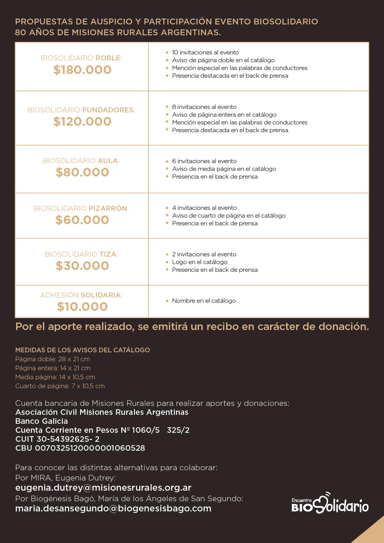 Propuestas de Sponsoreo - Biosolidario 2018