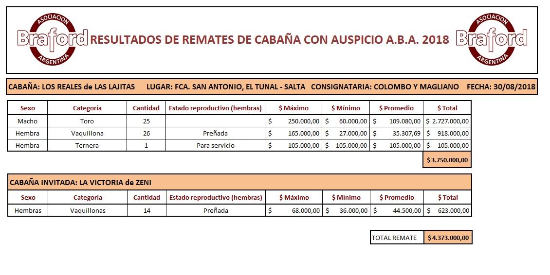 LOS REALES 30.08