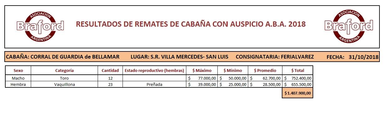 CORRAL DE GUARDIA 31.10