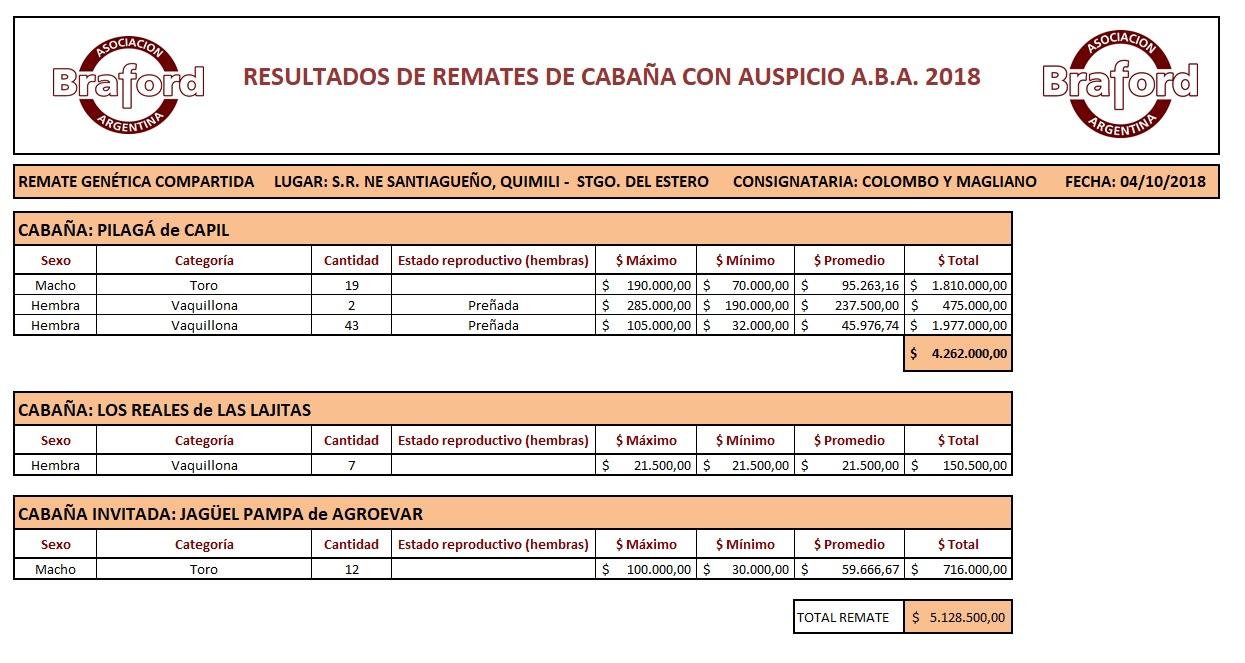 GENÉTICA COMPARTIDA 04.10