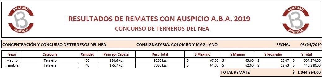 20190405 CONC. Y CONCURSO TROS. NEA