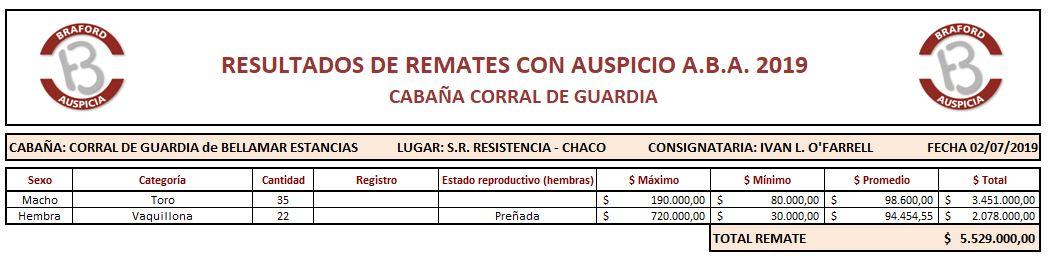 20190702 CORRAL DE GUARDIA