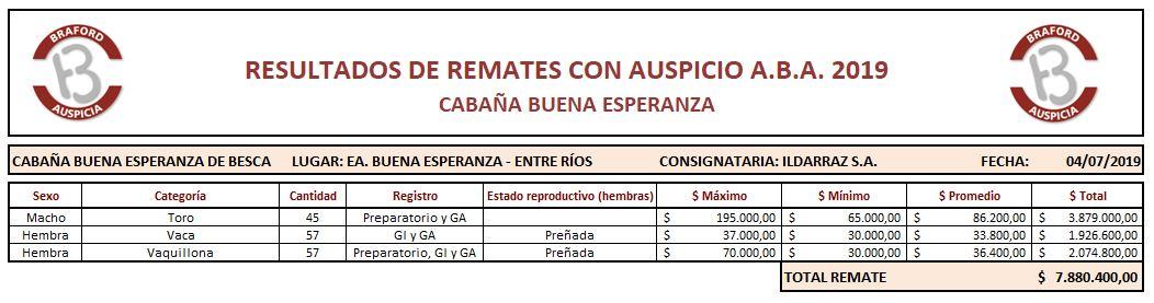20190704 BUENA ESPERANZA