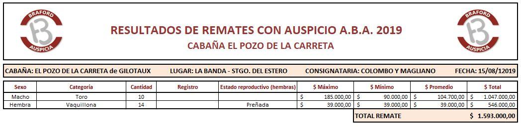 20190815 EL POZO DE LA CARRETA