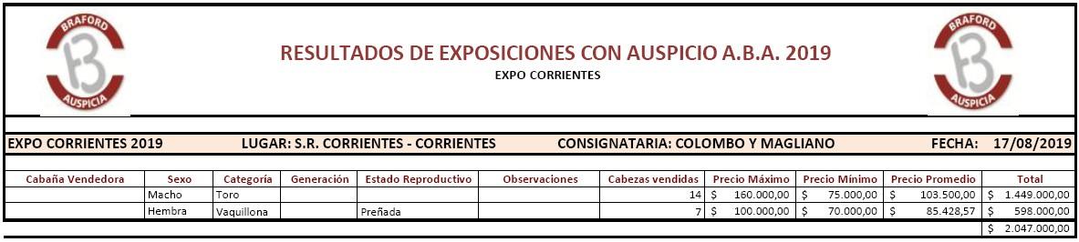 17-08-2019 expo corrientes 2019