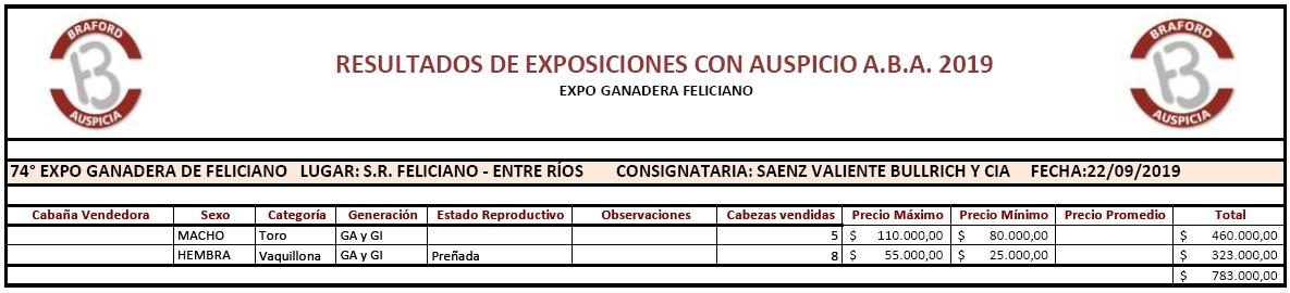 22-09-2019 74 expo ganadera de feliciano