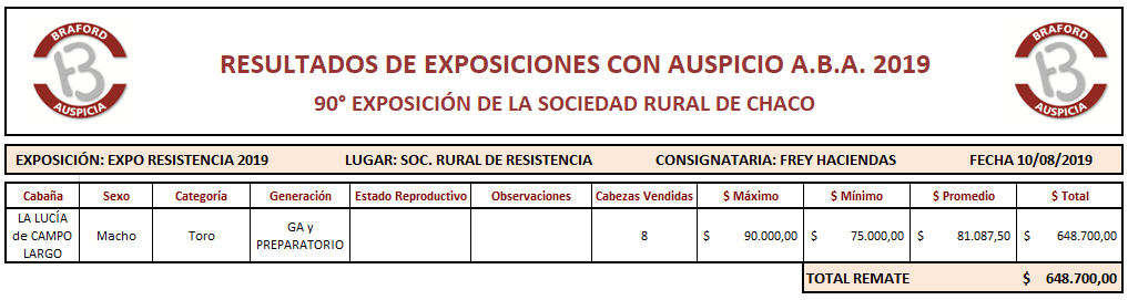 expo resistencia 10082019