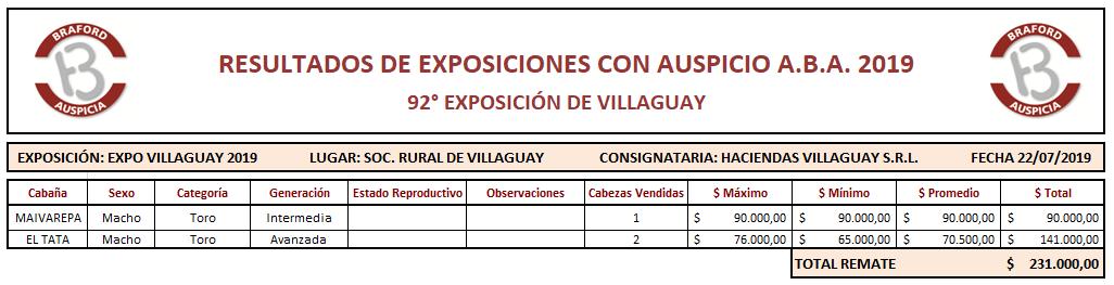 expo villaguay 22072019
