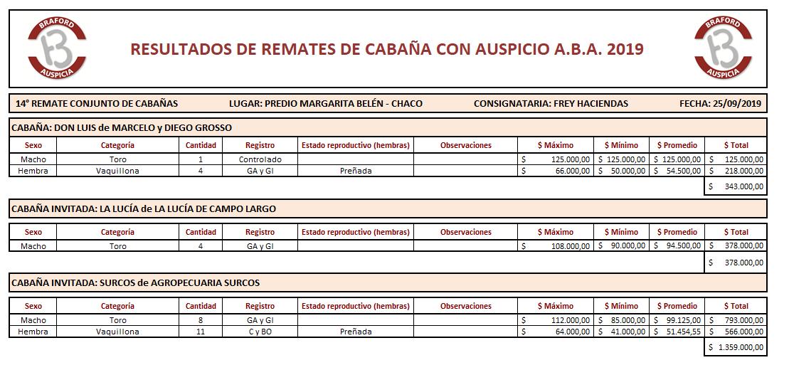 14° REMATE CONJUNTO DE CABAÑAS 25-9