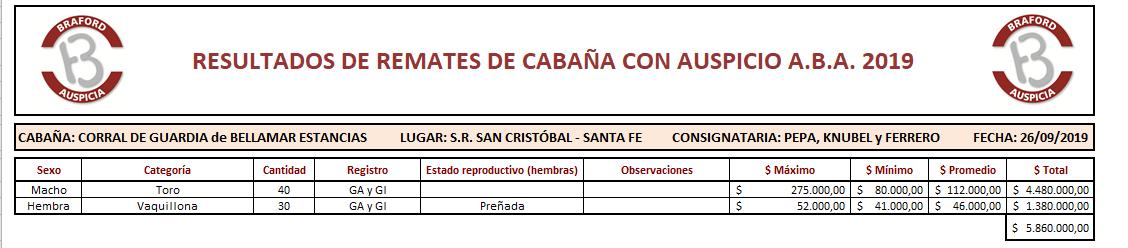 CORRAL DE GUARDIA 26-9