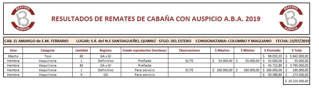 EL AMARGO 23-7