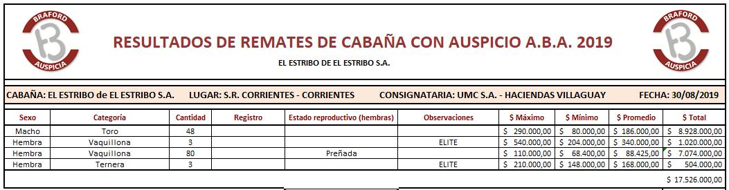 EL ESTRIBO 30-8
