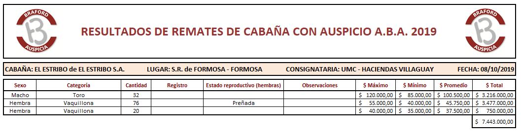 EL ESTRIBO 8-10
