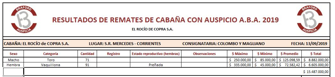 EL ROCIO 13-9