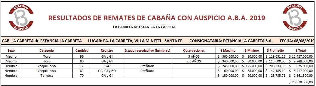 LA CARRETA 8-8