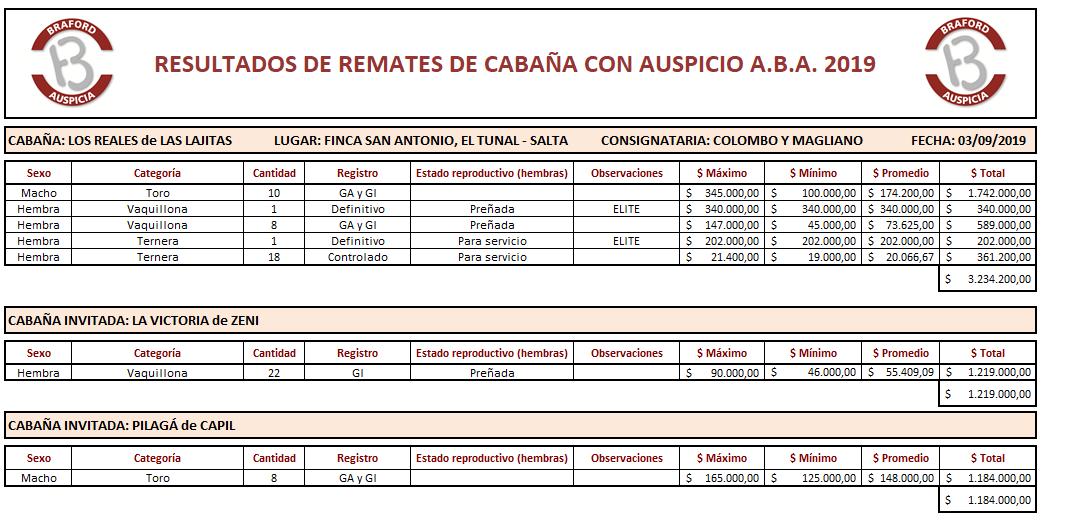 LOS REALES 3-9