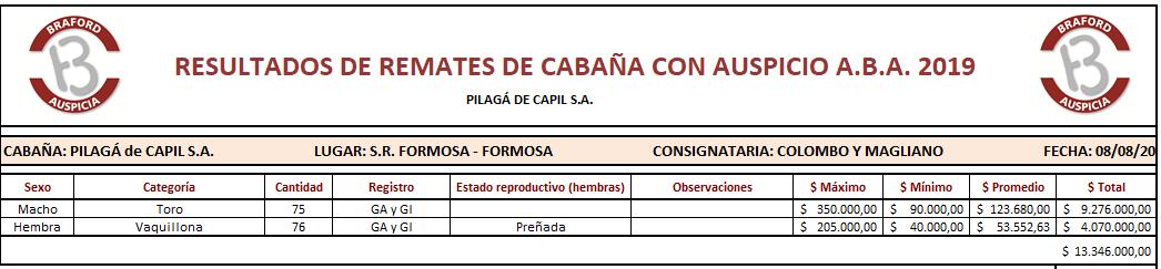 PILAGA 8-8