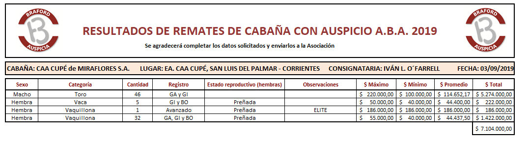 REMATE CAA CUPE 3-9