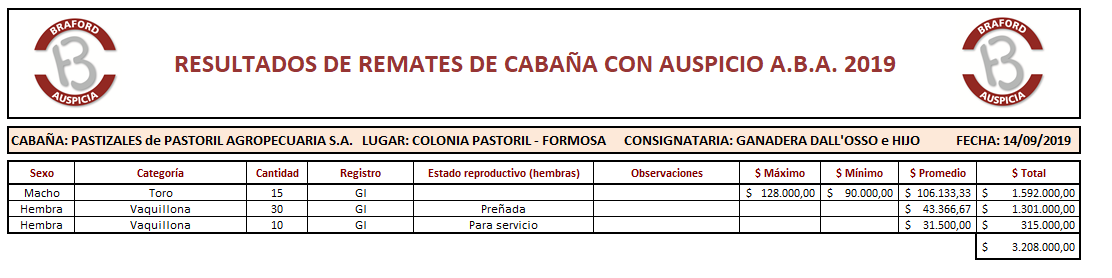REMATE PASTIZALES 14-9