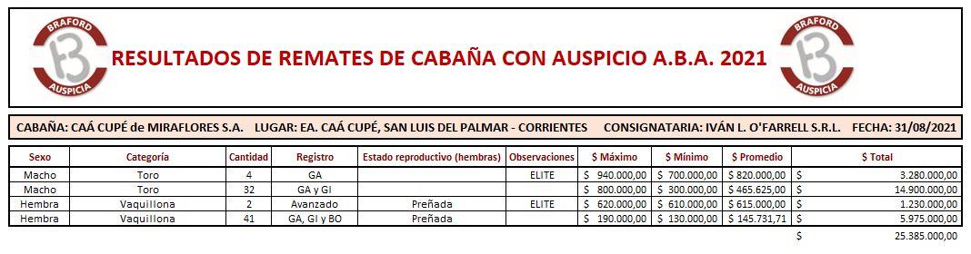 Cabaña Caa Cupé 31.8