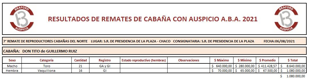 Cabaña Don Tito 6.8