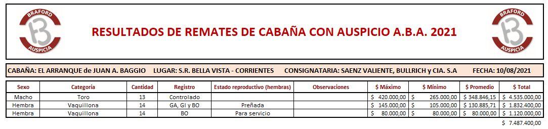 Cabaña El Arranque 10-8