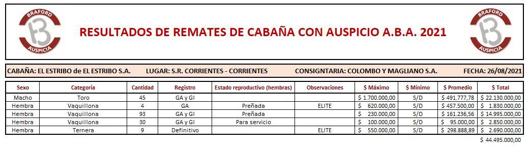 Cabaña El Estribo 26.8