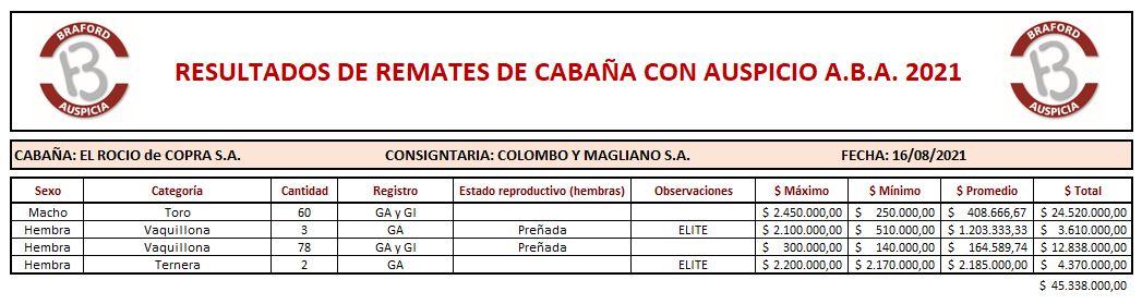 Cabaña El Rocio 16.8