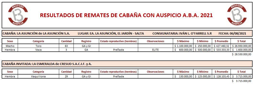 Cabaña La Asunción y La Esmeralda 6.8