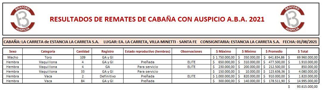 Cabaña La Carreta 1.8