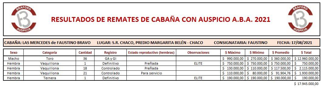 Cabaña Las Mercedes 17.8