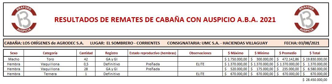 Cabaña Los Orígenes 3.8