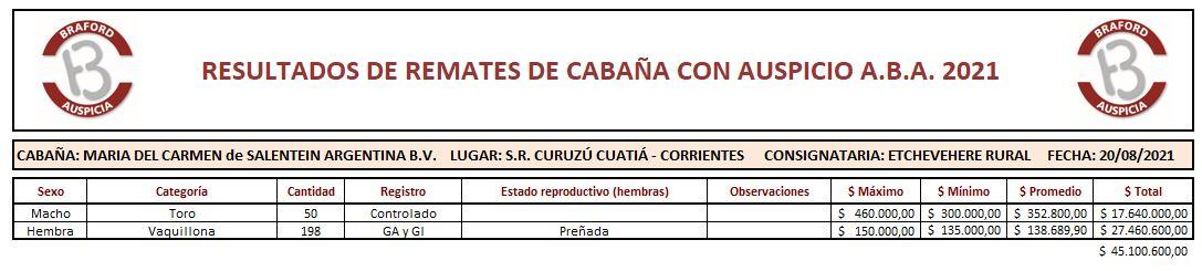 Cabaña María del Carmen 20.8