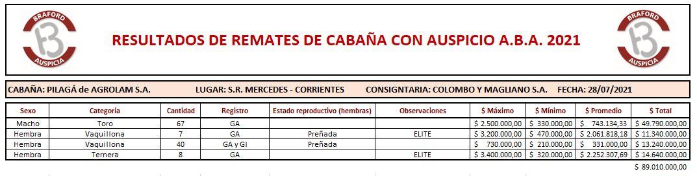 Cabaña Pilaga 28.7